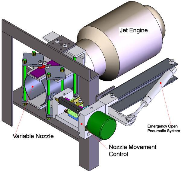 Mini Turboprop Engine: Small Jet Engine